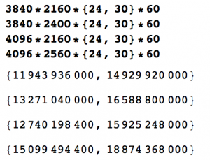 Calculations for 4K bitrates at 24 and 30 bits per pixel and 60 Hz.